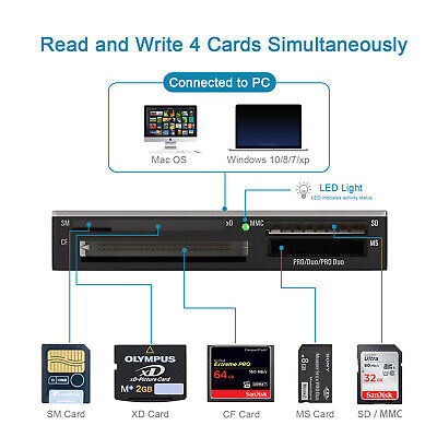 All-in-1 Card Reader SmartMedia SM Multi Writer For SD XD CF Adapter New Gift • 11.99£