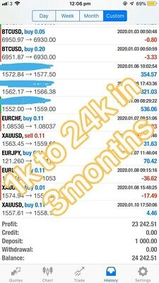 LIFETIME Forex Signals 80%-90% Accurate • 200£