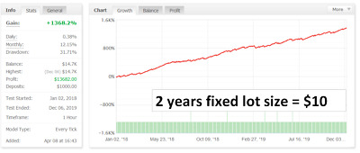 Fully Automated Forex EA Trading Robot MT4 - 80% Winning Trades. • 57£