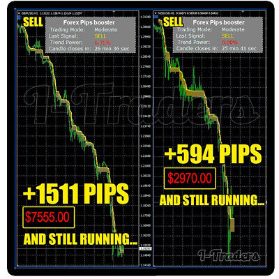 Forex Indicator Forex Trading System Best Mt4 Trend Strategy - Pips Booster • 22.44£