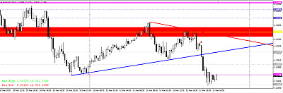 Powerful Forex Analyst Trading  Indicator And Signal Easy To Use • 14.90£