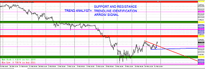Forex Analyst Trading  Indicator And Signal Powerful And Easy To Use • 14.90£
