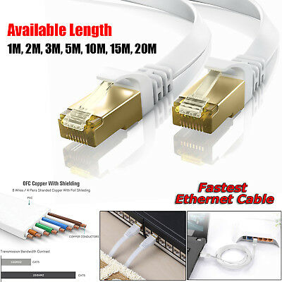 RJ45 CAT7 Ethernet Network SSTP 10 Gbps Patch Lead Thin Flat Cable 1m To 20m Lot • 8.29£