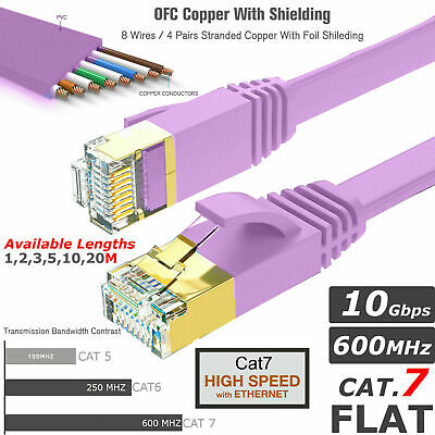 CAT7 RJ45 Network LAN Ethernet SSTP High Speed Shielded Cable Size 1m To 20m LOT • 10.39£