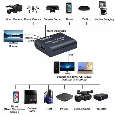 HDMI Video Capture Cards Screen Record USB2.0 1080P 60FPS Game Capture Device UK • 17.99£