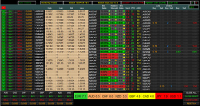Forex Dashboard - Currency Meter V3 - Indicator EA - Multi Pair Trading System • 19.38£