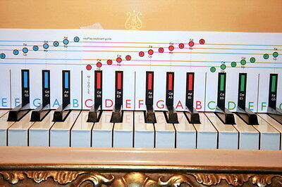 Learn Piano & Keyboard For Beginners Starter Book 1 Gift For All Ages 5 -105 Yrs • 7.99£
