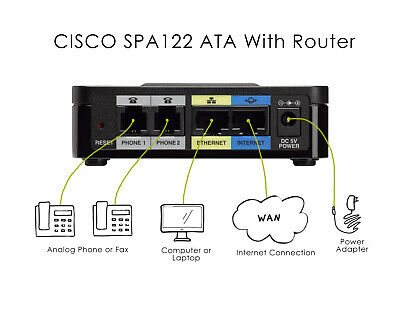 NEW Cisco SPA122 ATA With Router - VoIP Adapter • 47.99£