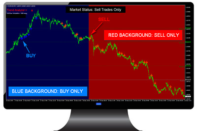Forex Scalping Trading System NON Repaint MT4 Indicator Strategy Buy Sell Signal • 26.73£