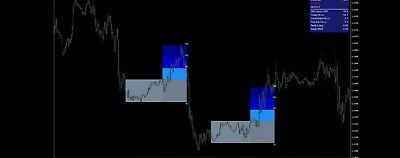 The Ultimate Forex Trading System MT4!  • 5£
