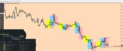 BEST Forex MT4 Non-Repainting Indicator.95% Accuracy. LATEST 2021 UPDATE. 1 • 20£