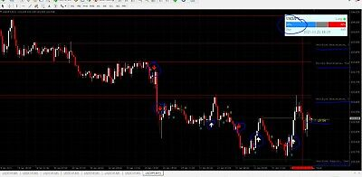 BEST Forex MT4 Non-Repainting Indicator.95% Accuracy. LATEST 2021 UPDATE 4 • 20£