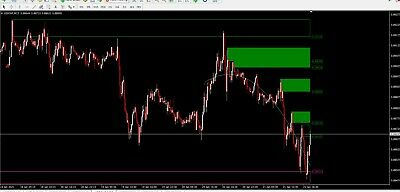 BEST Forex MT4 Non-Repainting Indicator.95% Accuracy. LATEST 2021 UPDATE 5 • 20£