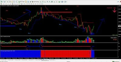 BEST Forex MT4 Non-Repainting Indicator.95% Accuracy. LATEST 2021 UPDATE 7 • 50£